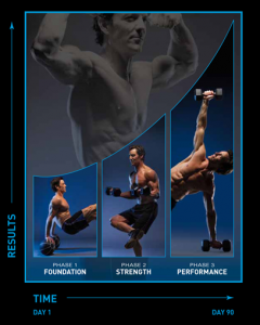 Buy P90X2 workout