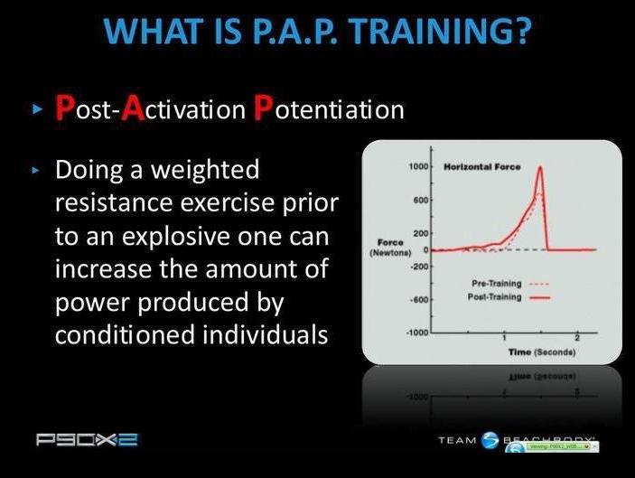 Can Post Activation Potentiation (P A P ) Maximize Athletic Performance
